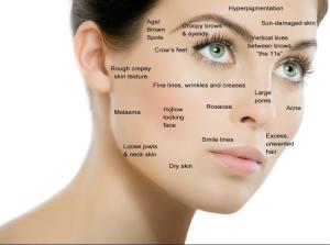 Facial_Skin_Care